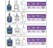 Flameproof Type Limit Switches