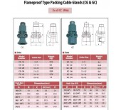Flameproof Type Packing Cable Glands (CG & GC)