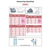 Flameproof Type Sealing Fittings 2