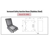 Increased Safety Junction Boxes (Stainless Steel)