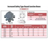 Increased Safety Type Round Junction Boxes