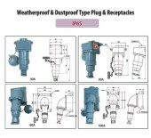 Weatherproof & Dustproof Type Plug & Receptacles